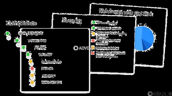 MATRIX42 UEM Silverback, User-Lizenz, Einmalkauf | SMSM000U